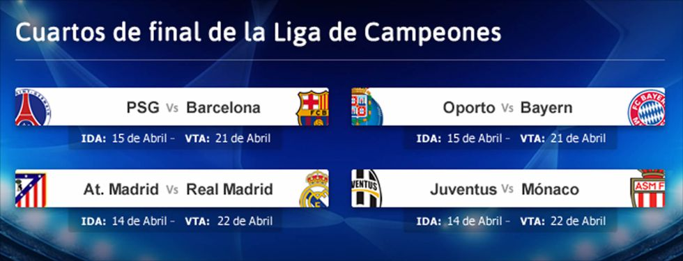 Champions League 2014/2015 - Cuartos de Final • technoAstur